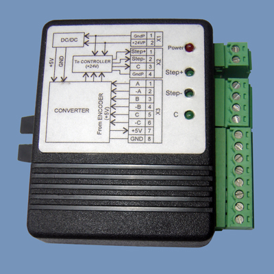 Encoder signal conversion transducer ENCT2